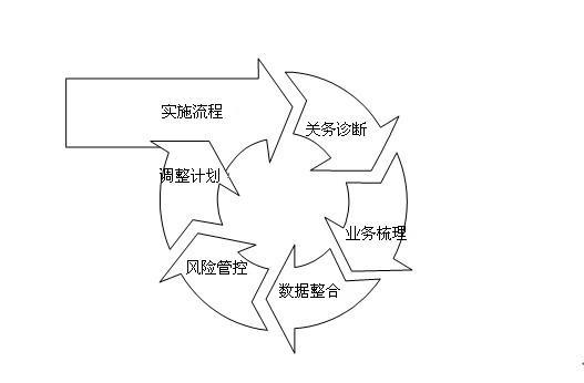 工程图 简笔画 平面图 手绘 线稿 527_346